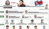 20 quan chức quyền lực của CHDCND Triều Tiên