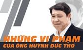 [ĐỒ HỌA]  Những vi phạm của Chủ tịch UBND TP Đà Nẵng