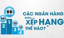 Các ngân hàng Việt Nam được xếp hạng như thế nào?