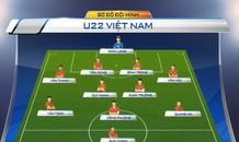 Xuân Trường trở lại, U22 Việt Nam lộ đội hình đấu Indonesia
