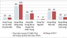 Những con số biết nói trong bức tranh giáo dục đại học Việt Nam