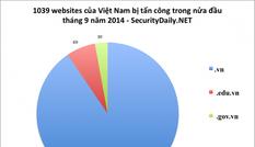 Hơn 1.000 website của Việt Nam bị tấn công