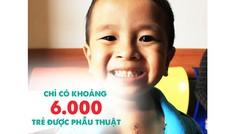 """""""Phép màu"""" cho 1.000 trẻ em nghèo bị bệnh tim bẩm sinh"""