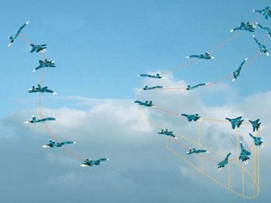 'Rắn hổ mang' SU -27 và chiến thuật siêu cơ động