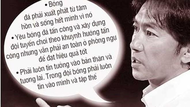 HLV Miura với phương châm huấn luyện rất nghiêm túc và chuyên nghiệp đã giúp cầu thủ Việt Nam thay đổi được thái độ tập luyện và phong cách thi đấu. Ảnh: XUÂN HUY, đồ họa: BB