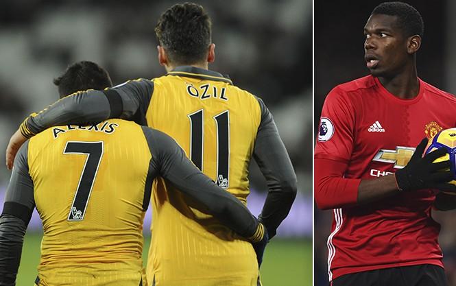 Mức lương của Mesut Ozil và Alexis Sanchez cộng lại chưa bừng Pogba.