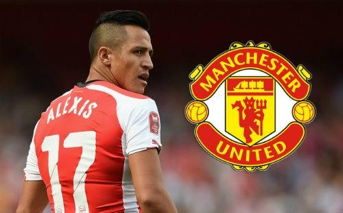Sanchez chính là số 7 hoàn hảo cho M.U.