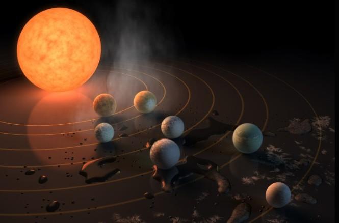 Sao lùn TRAPPIST-1 và 7 hành tinh quay xung quanh.