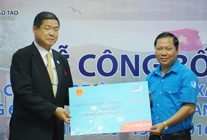 Anh Nguyễn Phi Long nhận tài trợ 26 điểm Trường đẹp cho em