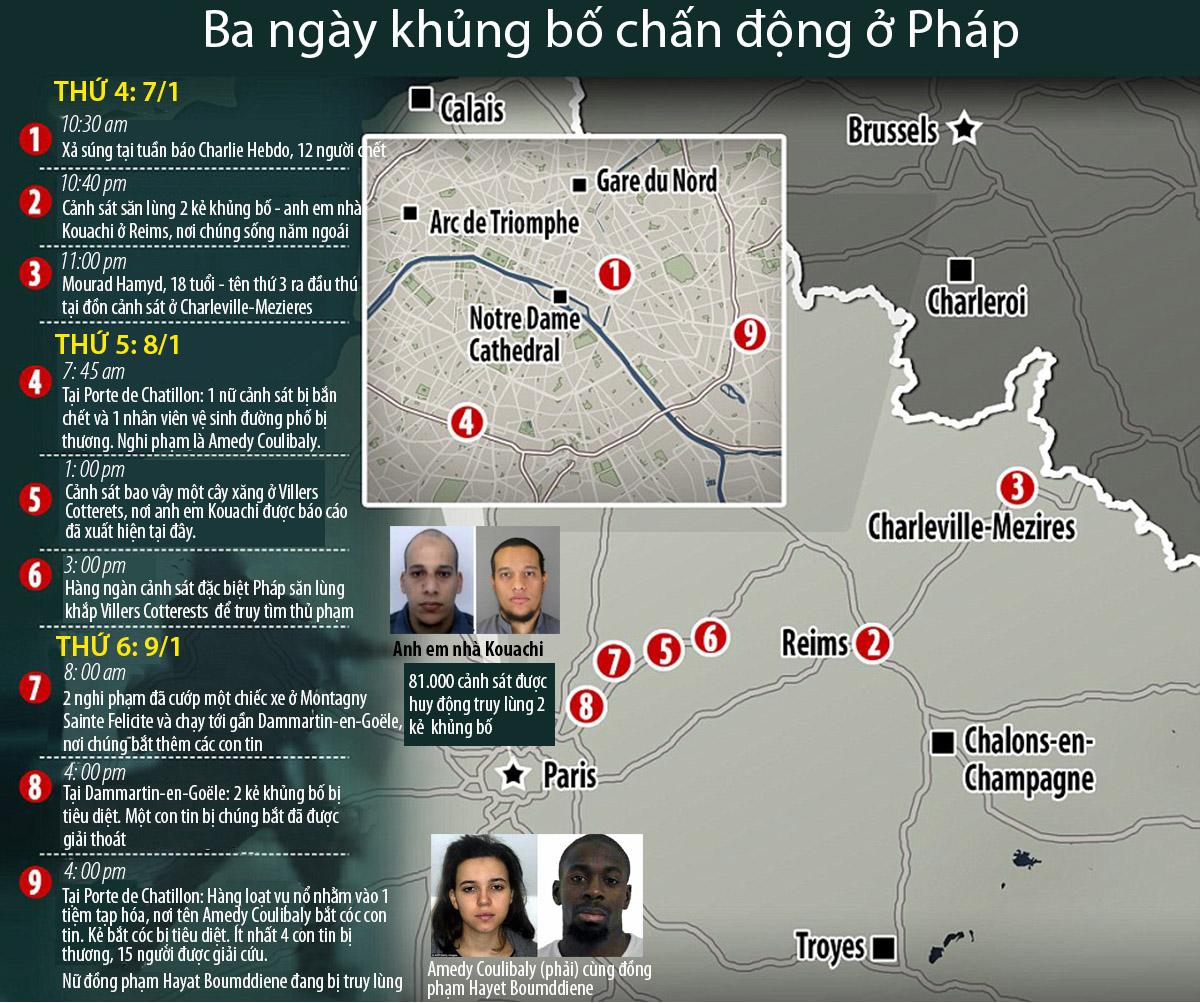 [ĐỒ HỌA] Ba ngày khủng bố chấn động nước Pháp  - ảnh 1