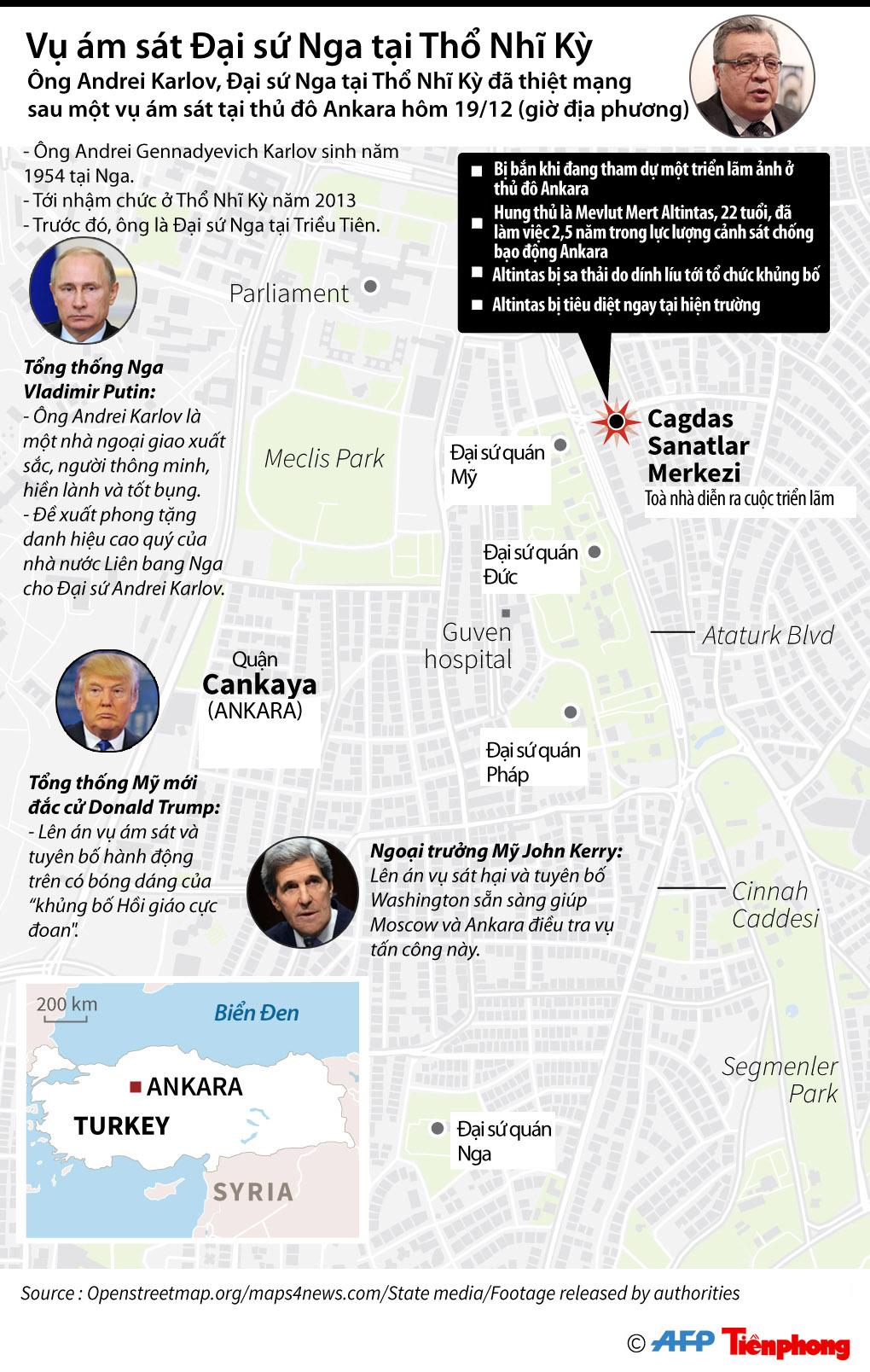 [ĐỒ HỌA] Toàn cảnh vụ Đại sứ Nga bị ám sát ở Thổ Nhĩ Kỳ - ảnh 1
