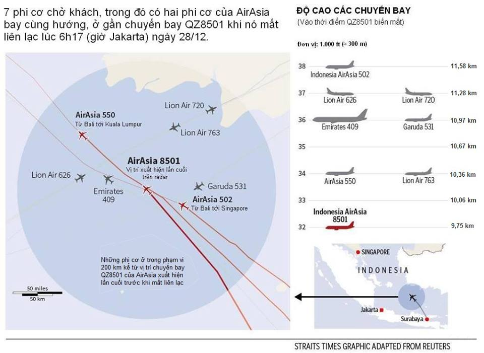 [ĐỒ HỌA] QZ8501 bay thấp như thế nào - ảnh 1
