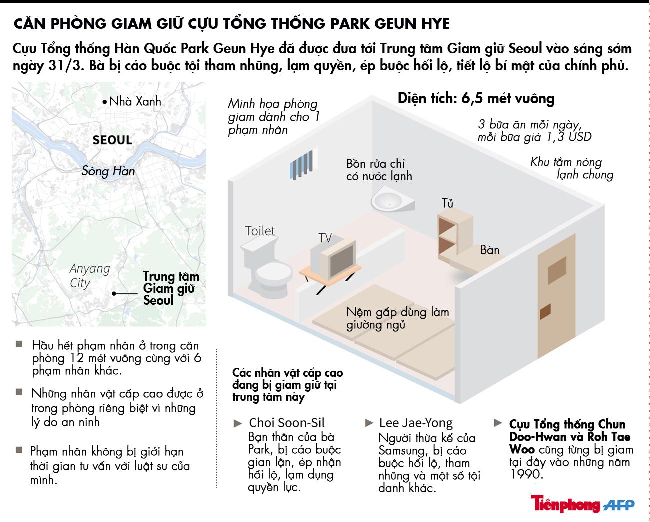 [ĐỒ HỌA] Bên trong căn phòng giam giữ cựu Tổng thống Hàn Quốc Park Geun Hye - ảnh 1