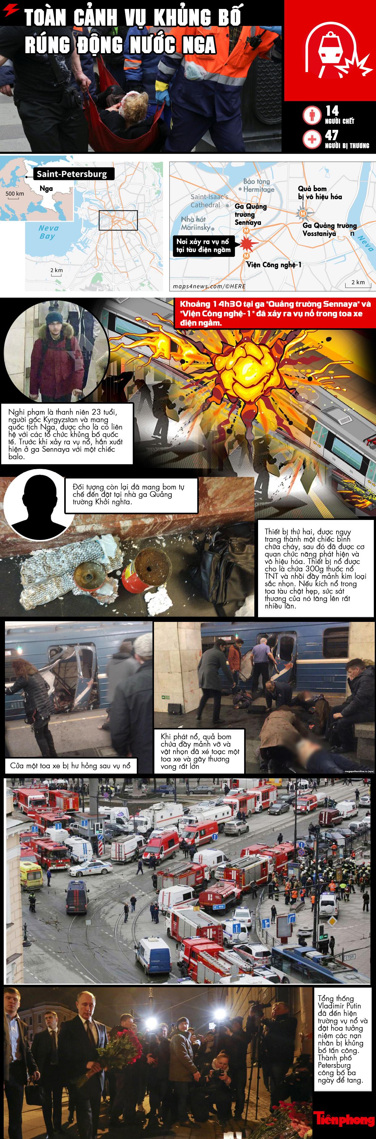[ĐỒ HỌA] Toàn cảnh vụ khủng bố rúng động nước Nga - ảnh 1