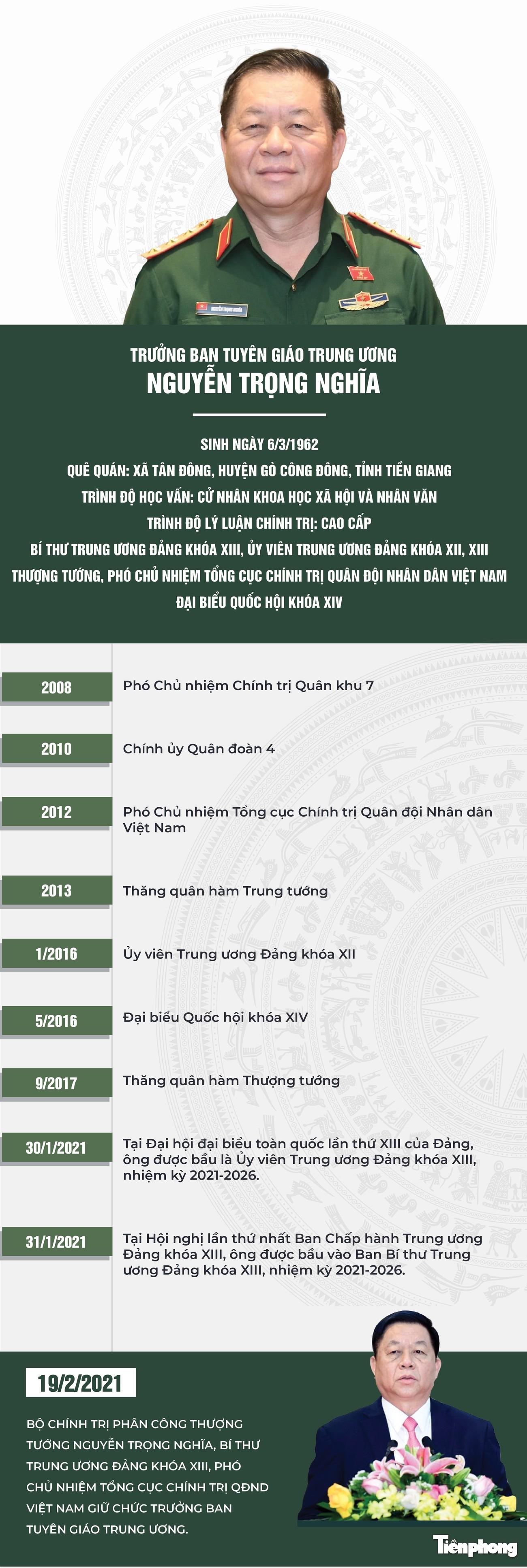 Chân dung tân Trưởng ban Tuyên giáo Trung ương Nguyễn Trọng Nghĩa ảnh 1