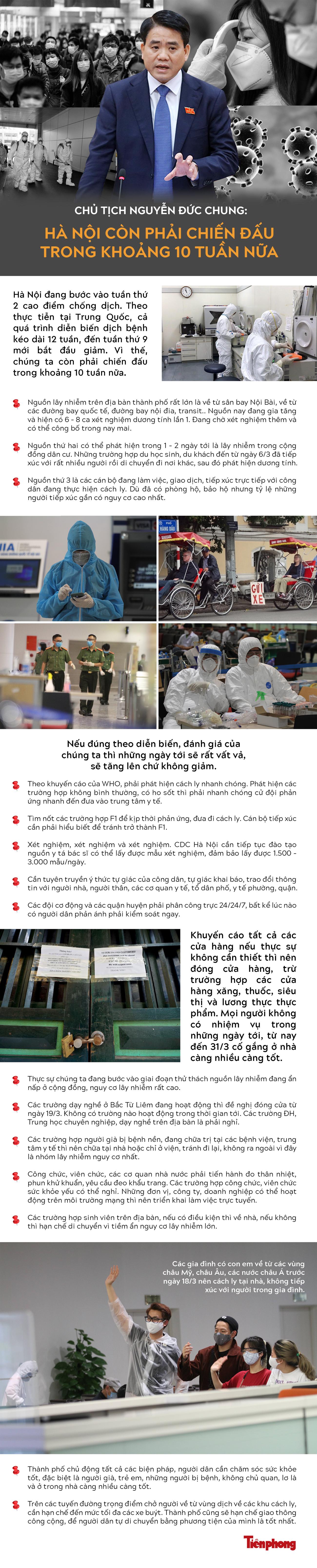 Chủ tịch Nguyễn Đức Chung: Hà Nội còn phải chiến đấu trong khoảng 10 tuần nữa ảnh 1