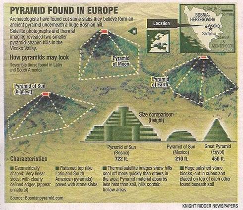 Công trình kỳ lạ này lại nằm giữa châu Âu - một khu vực chưa từng có lịch sử xây dựng kim tự tháp