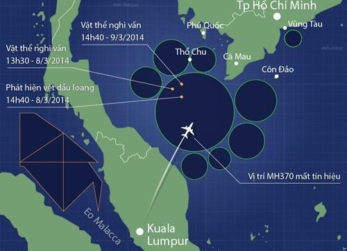Tìm thấy Boeing 777 mất tích ở eo biển Malacca - ảnh 5