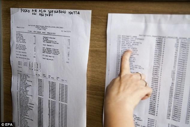 Toàn cảnh một tuần thảm kịch máy bay QZ8501 rơi - ảnh 3