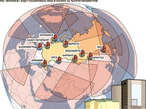 Radar phát hiện mục tiêu ở cách 10.000 km của Nga - ảnh 1