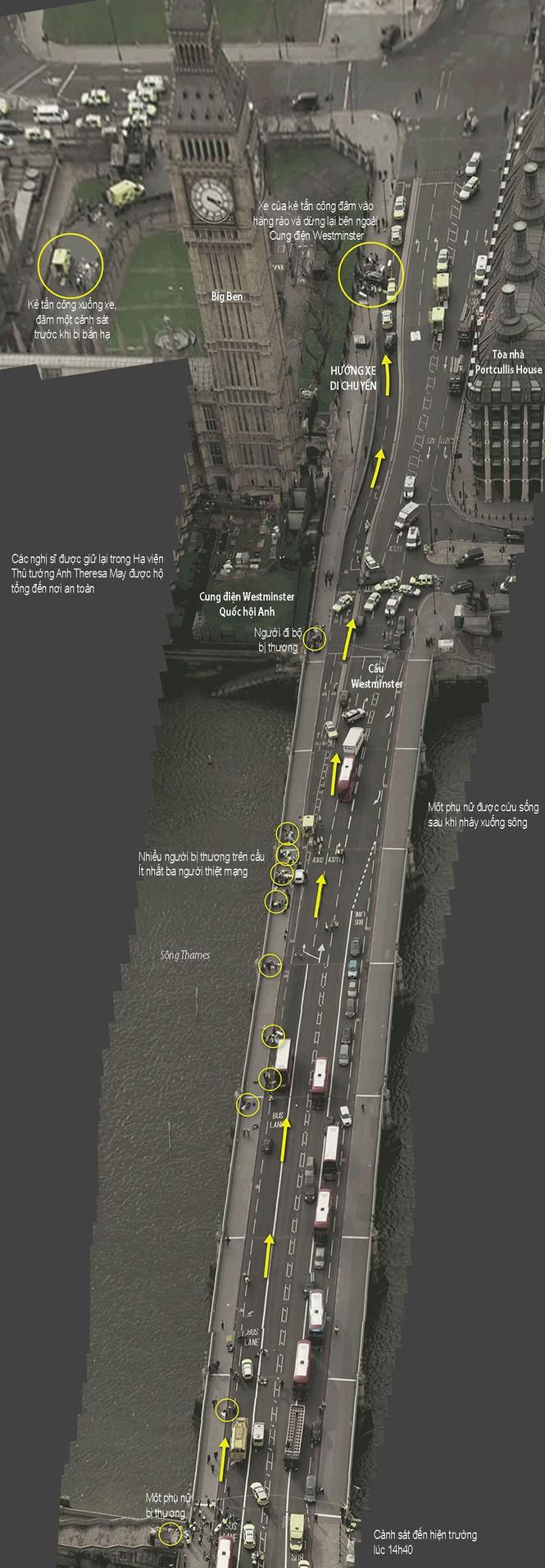 Cung đường chết chóc trong vụ khủng bố gần quốc hội Anh - ảnh 1