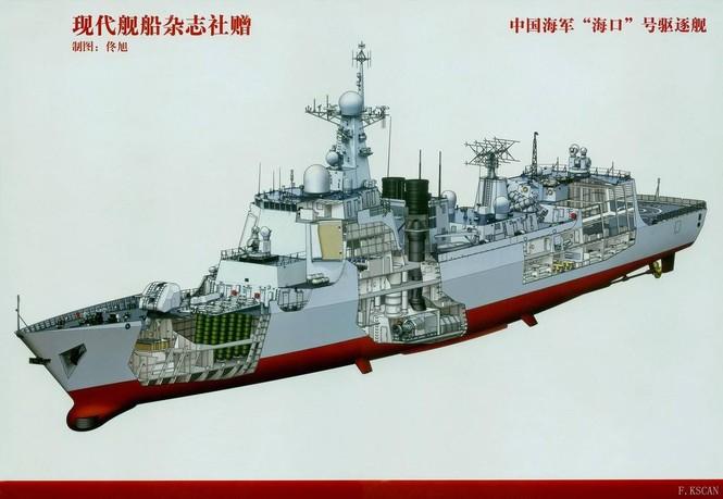 'Nội soi' tham vọng khu trục hạm Trung Quốc - ảnh 19