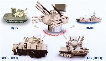 Tổ hợp pháo tên lửa phòng không Panshir-1C trên các thân xe