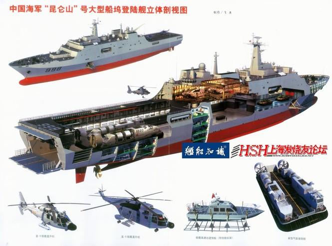 Các phương tiện tác chiến đổ bộ của LTĐB Trung Quốc, phát triển trong tương lai gần