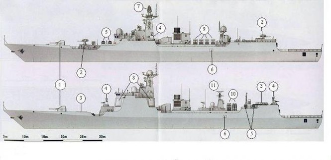 'Nội soi' tham vọng khu trục hạm Trung Quốc - ảnh 10