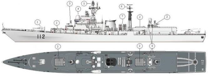 'Nội soi' tham vọng khu trục hạm Trung Quốc - ảnh 34
