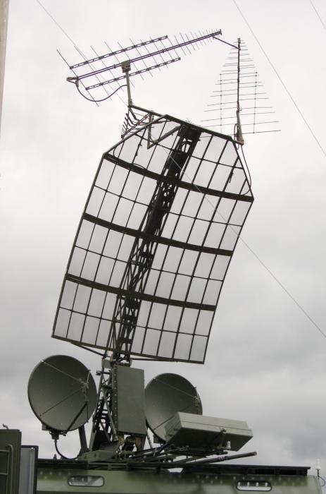 Dàn anten thu các tín hiệu bước sóng dài
