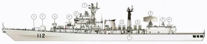 'Nội soi' tham vọng khu trục hạm Trung Quốc - ảnh 1