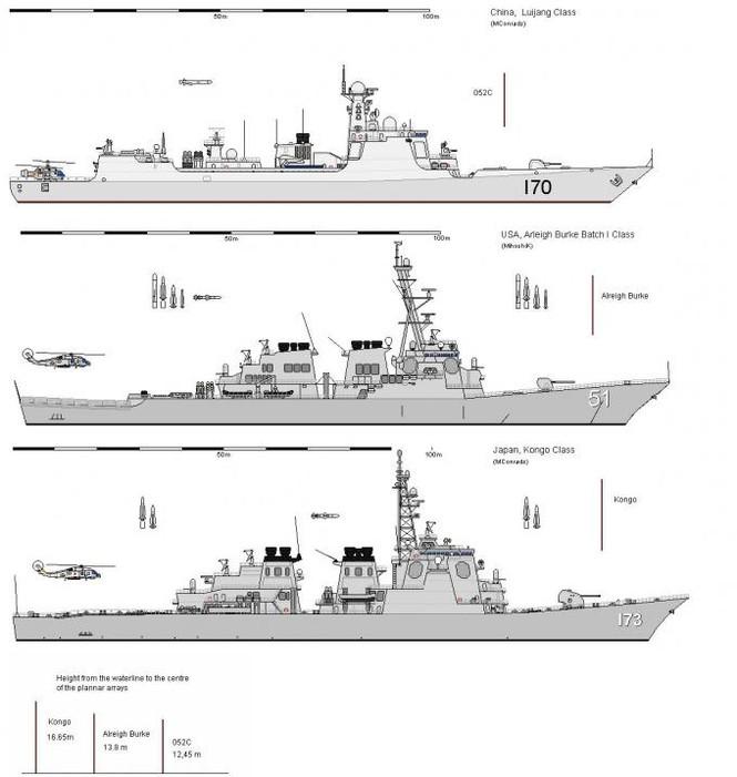 'Nội soi' tham vọng khu trục hạm Trung Quốc - ảnh 23