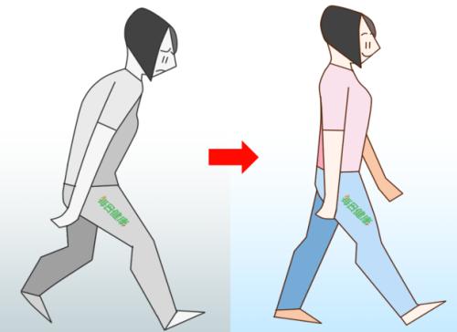 5 cách đi bộ sai khiến cho xương khớp bị tổn thương - ảnh 6