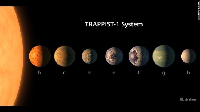 NASA họp khẩn công bố chấn động về 'sự sống ngoài trái đất' - ảnh 1