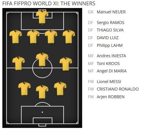 Giành Quả bóng vàng FIFA 2014, Ronaldo nói gì? - ảnh 5