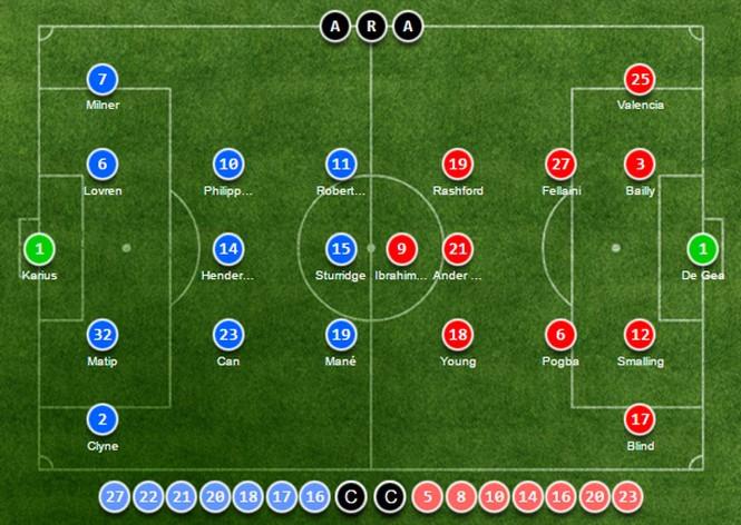 Liverpool vs M.U (0-0): Derby nước Anh chán ngán - ảnh 1