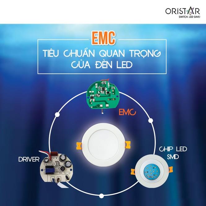 Tại sao các gia đình tin dùng đèn Led tiêu chuẩn EMC? - ảnh 1