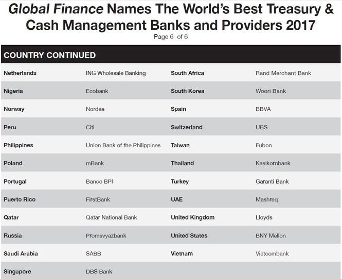 Vietcombank được Global Finance vinh danh - ảnh 1