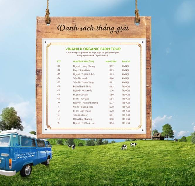 15 Gia đình may mắn nhất  háo hức chuẩn bị cho hành trình Vinamilk Organic Farm Tour  - ảnh 4