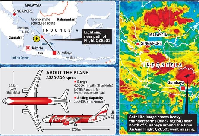Những câu hỏi lớn về thảm kịch QZ8501 - ảnh 3