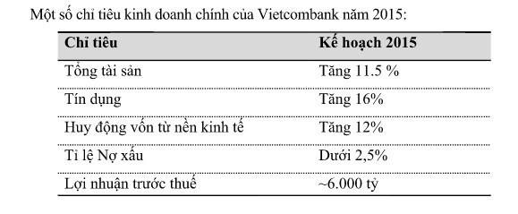 Thống đốc bày cách để Vietcombank thành 'ngân hàng số 1' - ảnh 1