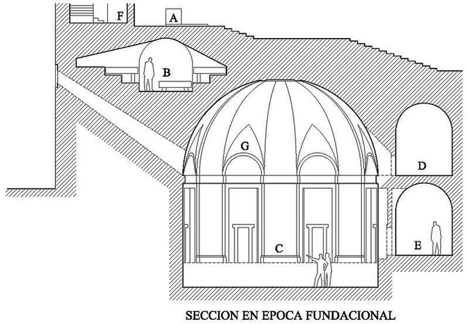 Khám phá lăng mộ bí mật dưới cung điện hoàng gia Tây Ban Nha - ảnh 2
