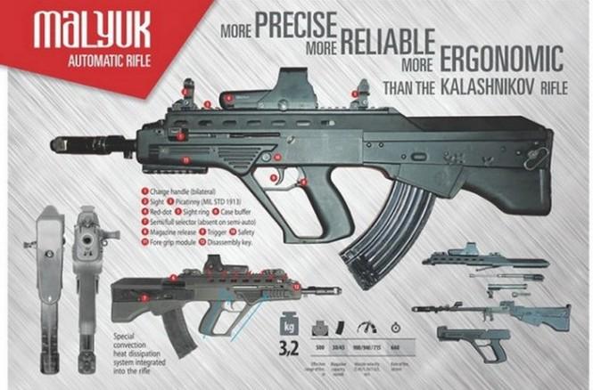 các loại súng trường - ảnh 6