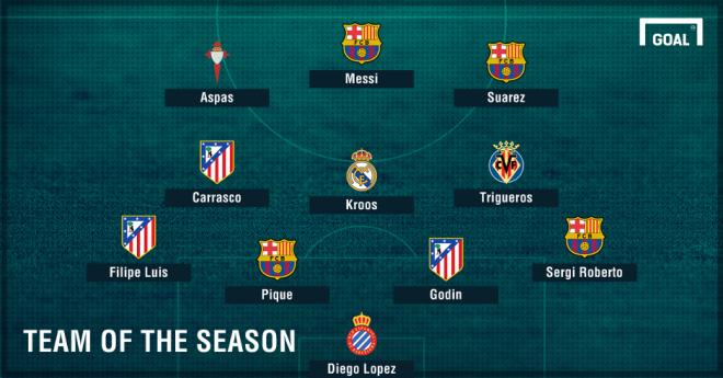 Ronaldo vắng mặt trong Đội hình tiêu biểu La Liga nửa đầu mùa giải - ảnh 12