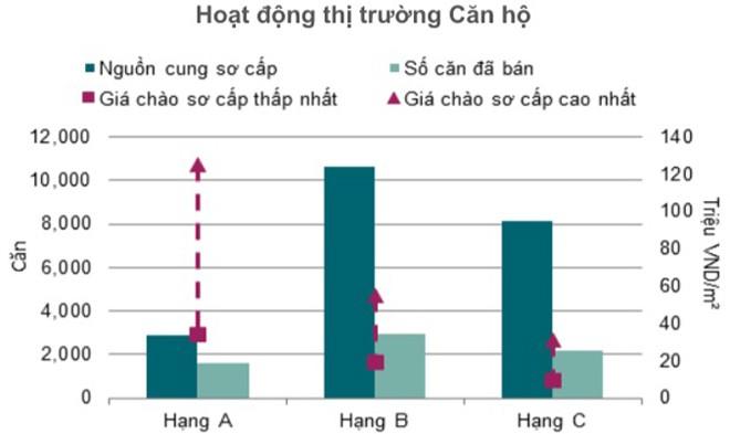Biệt thự, nhà liền kề Hà Nội có lượng giao dịch kỷ lục - ảnh 1
