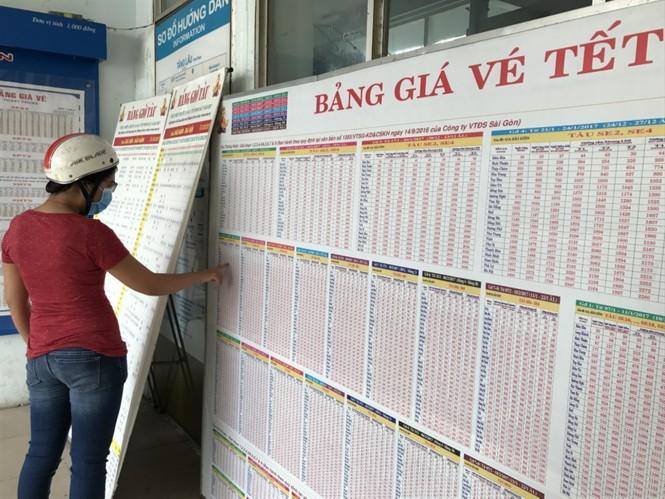 Bến xe, ga Sài Gòn vắng khách, sân bay chật kín người - ảnh 8
