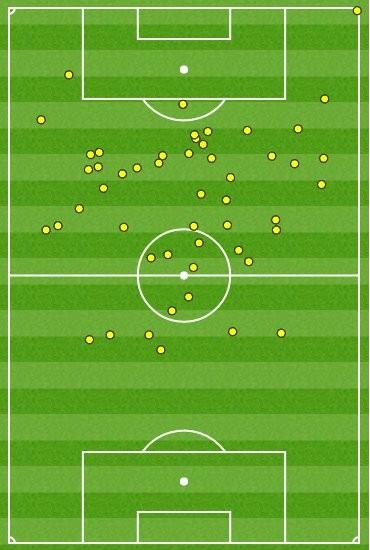 Messi xác lập thông số tệ nhất mùa trước PSG - ảnh 1