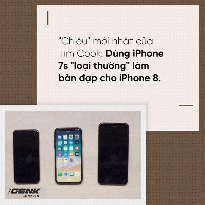 Bàn đạp đẩy giá iPhone 8 và sự hỗ trợ tuyệt vời từ... Samsung - ảnh 1