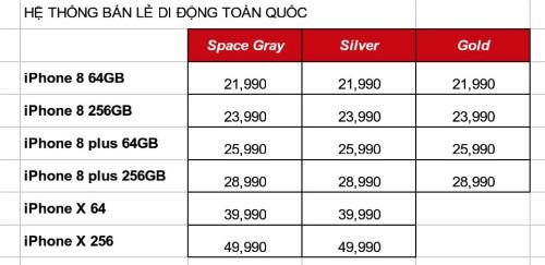 iPhone X được chào giá gần 50 triệu đồng ở Việt Nam - ảnh 1